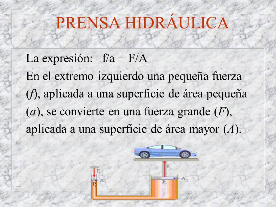 PRENSA HIDRÁULICA La expresión: f/a = F/A