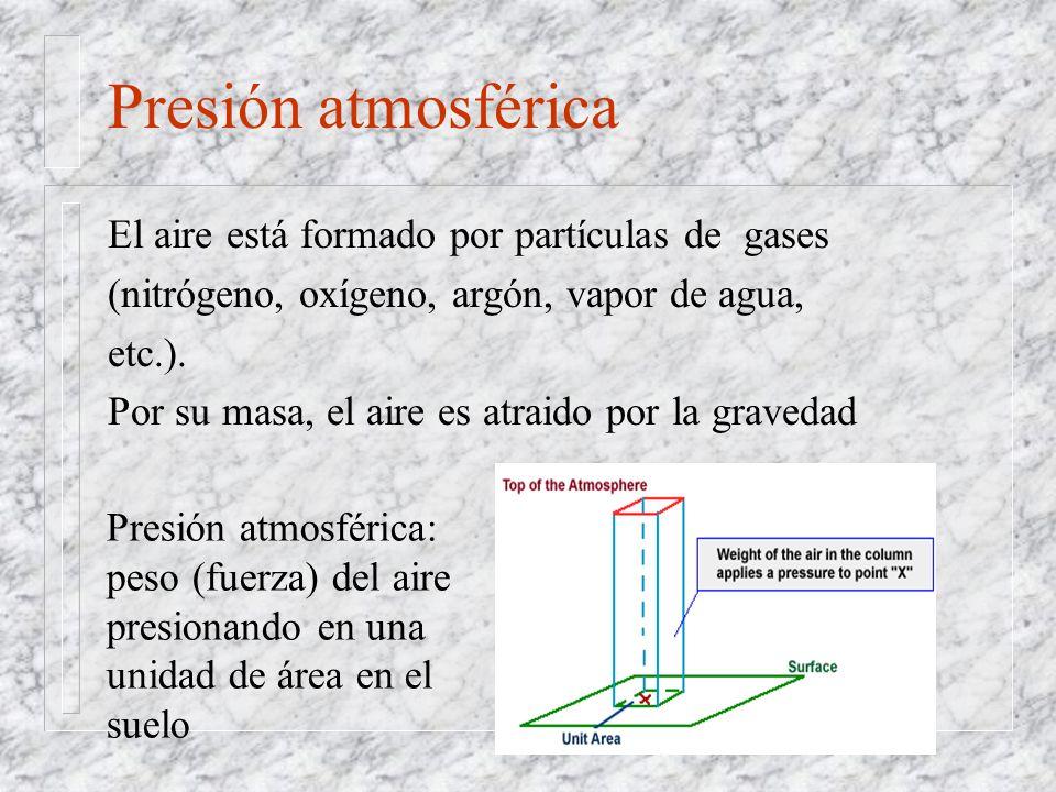 Presión atmosférica El aire está formado por partículas de gases