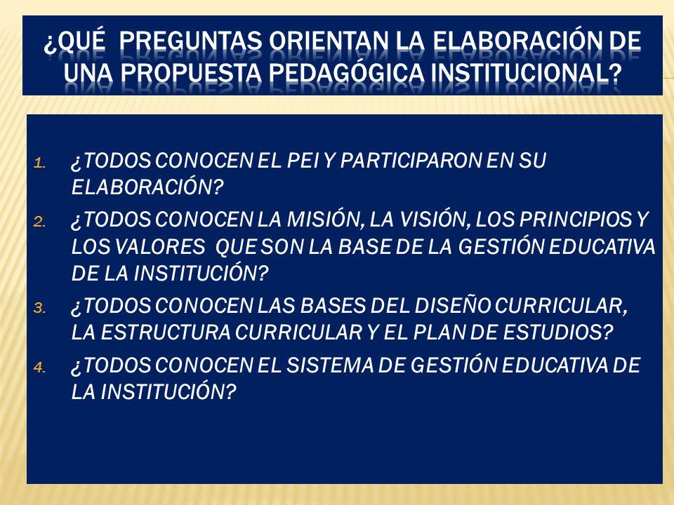 ¿Qué PREGUNTAS orientan la elaboración de una propuesta pedagógica INSTITUCIONAL