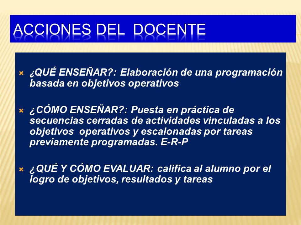 ACCIONES DEL DOCENTE ¿QUÉ ENSEÑAR : Elaboración de una programación basada en objetivos operativos.