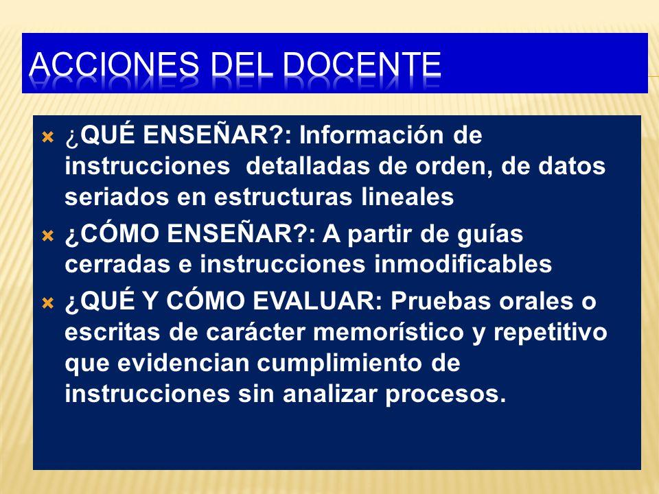 ACCIONES DEL DOCENTE ¿QUÉ ENSEÑAR : Información de instrucciones detalladas de orden, de datos seriados en estructuras lineales.
