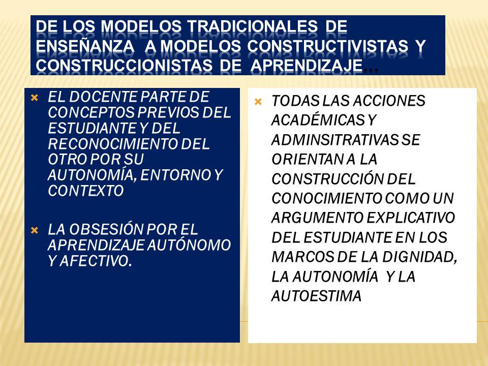 DE LOS MODELOS TRADICIONALES DE ENSEÑANZA A MODELOS CONSTRUCTIVISTAS Y CONSTRUCCIONISTAS DE APRENDIZAJE…