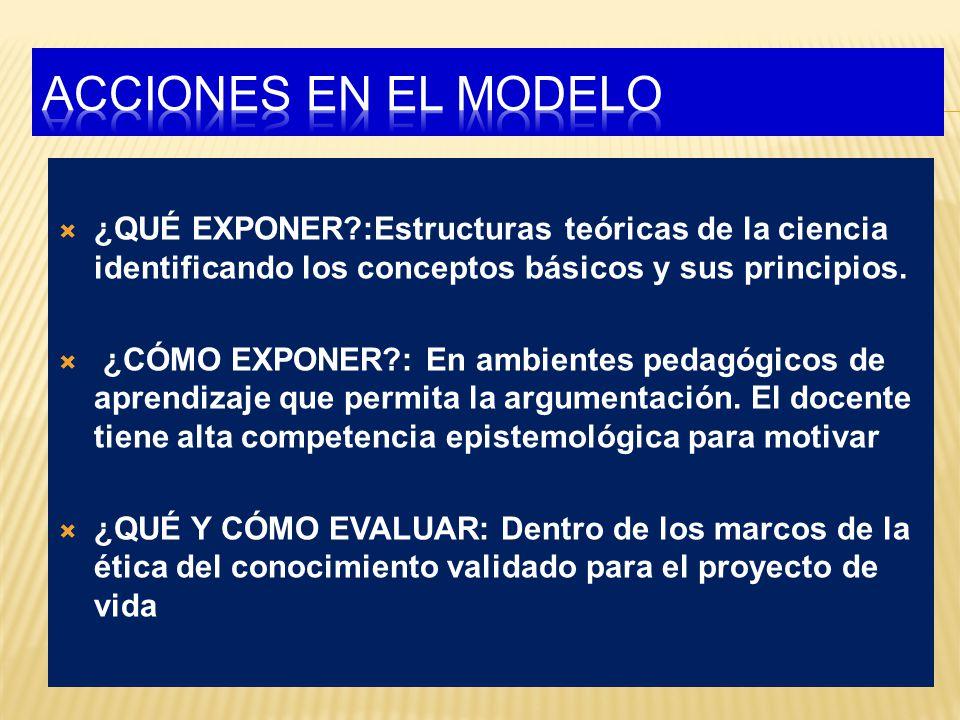 ACCIONES EN EL MODELO ¿QUÉ EXPONER :Estructuras teóricas de la ciencia identificando los conceptos básicos y sus principios.
