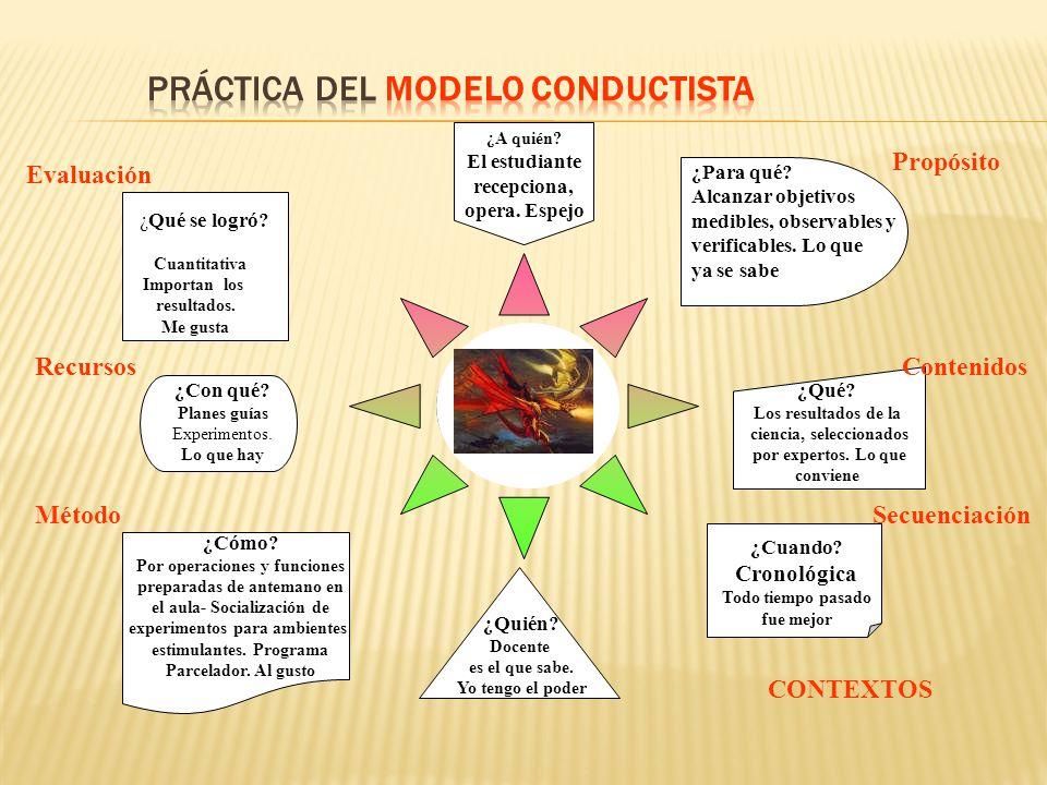 PRÁCTICA DEL MODELO CONDUCTISTA