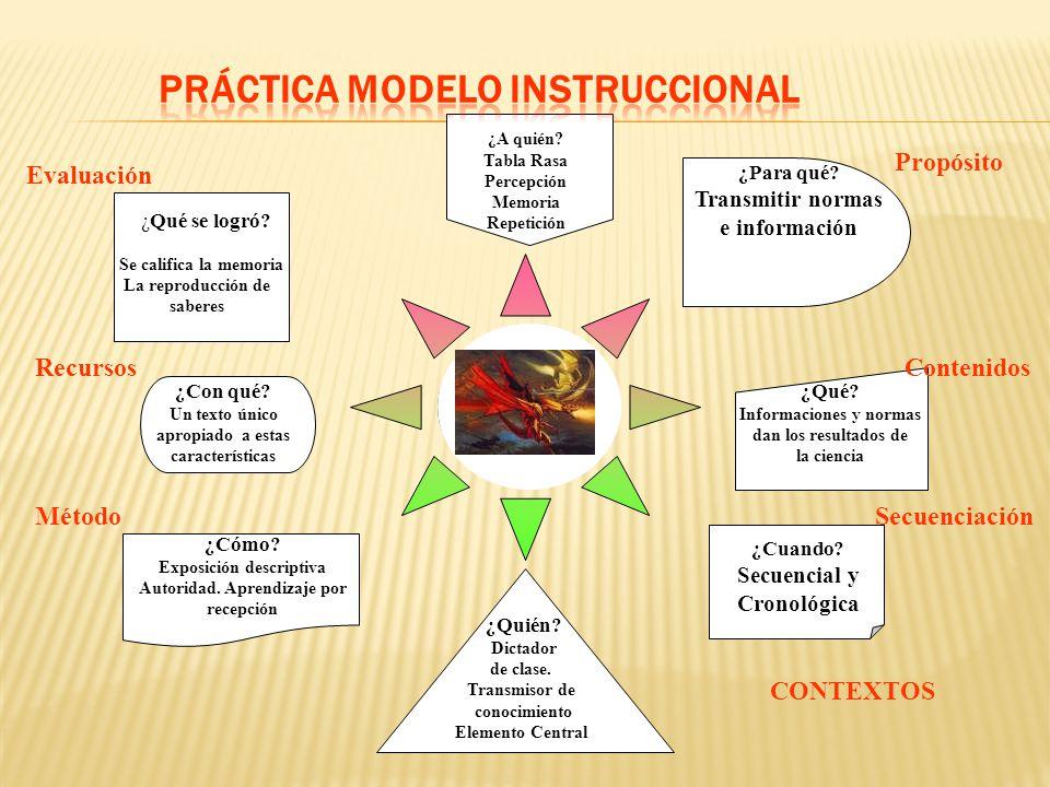 PRÁCTICA MODELO INSTRUCCIONAL