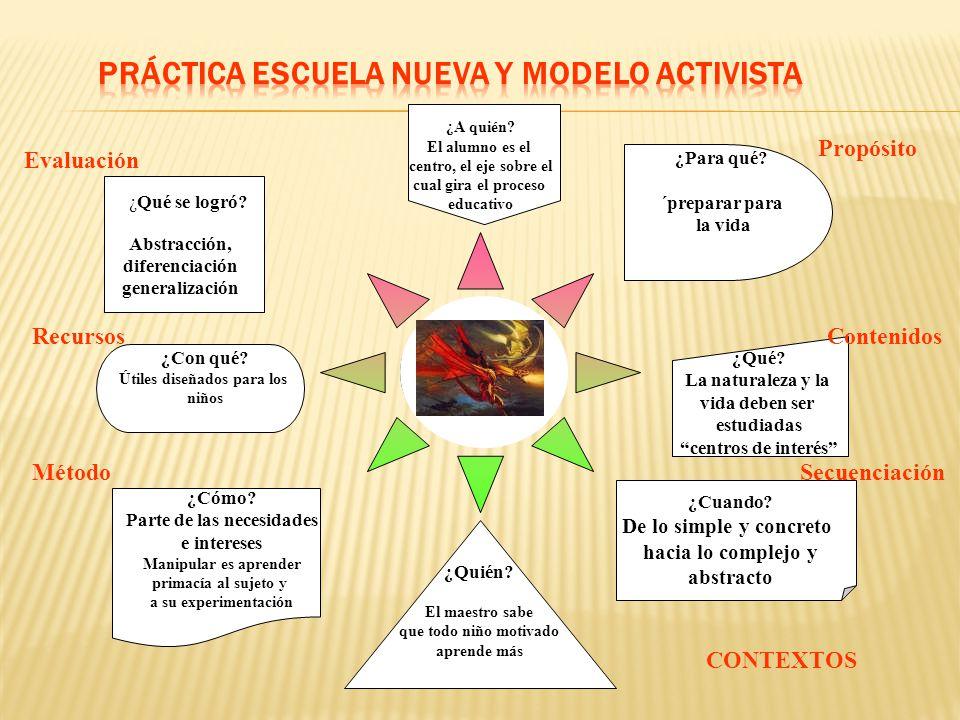 PRÁCTICA ESCUELA NUEVA Y MODELO ACTIVISTA