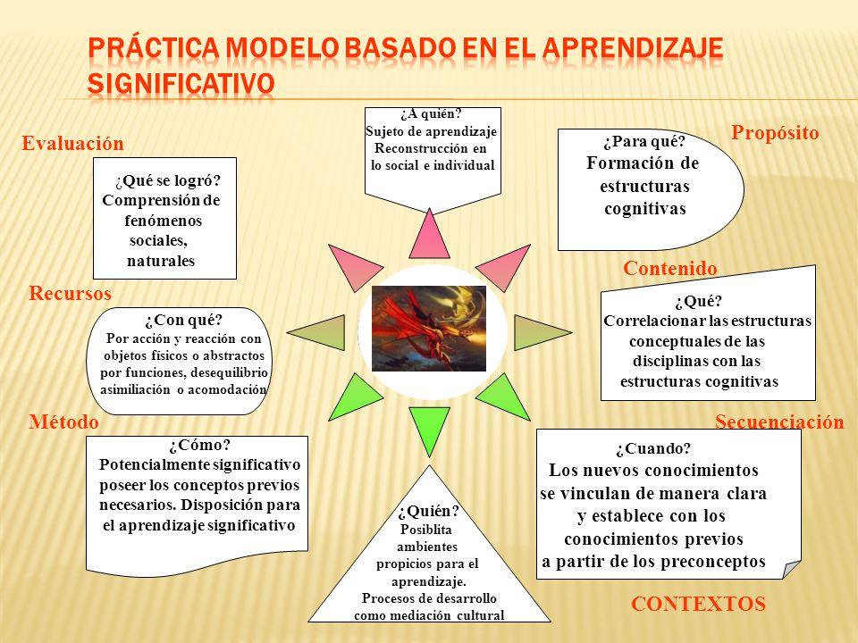 PRÁCTICA MODELO BASADO EN EL APRENDIZAJE SIGNIFICATIVO