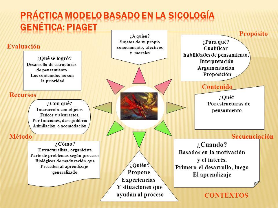 PRÁCTICA MODELO BASADO EN LA SICOLOGÍA GENÉTICA: PIAGET