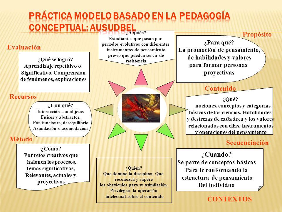 PRÁCTICA MODELO BASADO EN LA PEDAGOGÍA CONCEPTUAL: AUSUDBEL