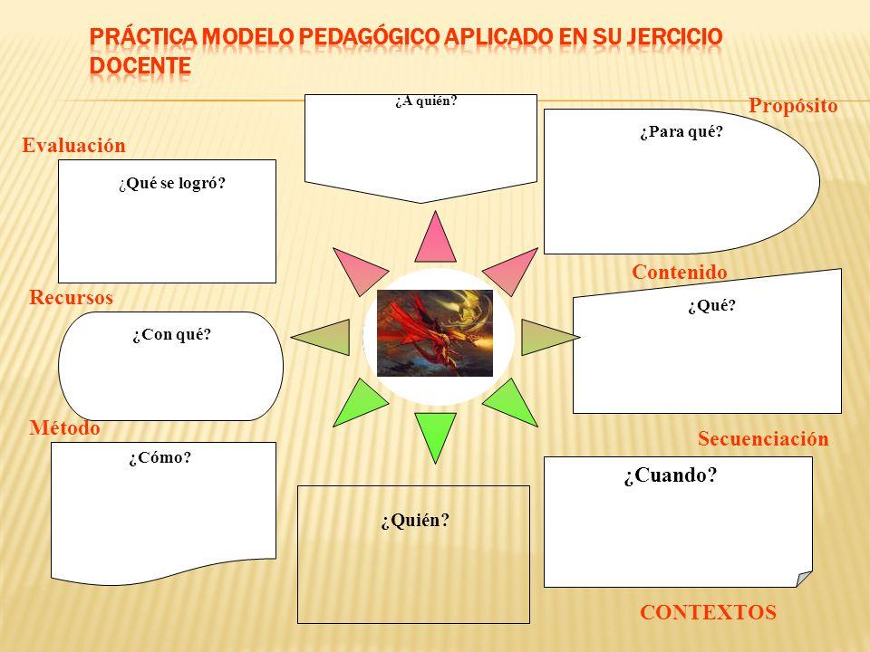 PRÁCTICA MODELO PEDAGÓGICO APLICADO EN SU JERCICIO DOCENTE