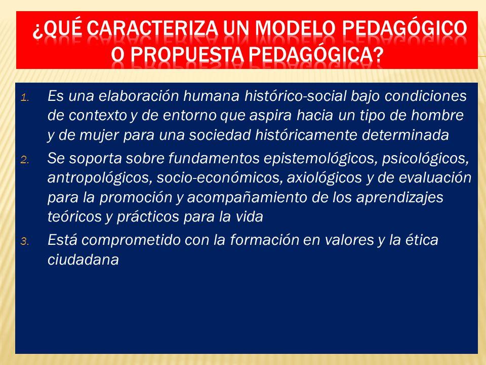¿Qué caracteriza un modelo pedagógico o propuesta pedagógica