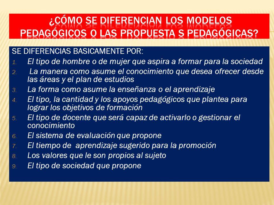 ¿Cómo se diferencian los modelos pedagógicos O LAS PROPUESTA S PEDAGÓGICAS