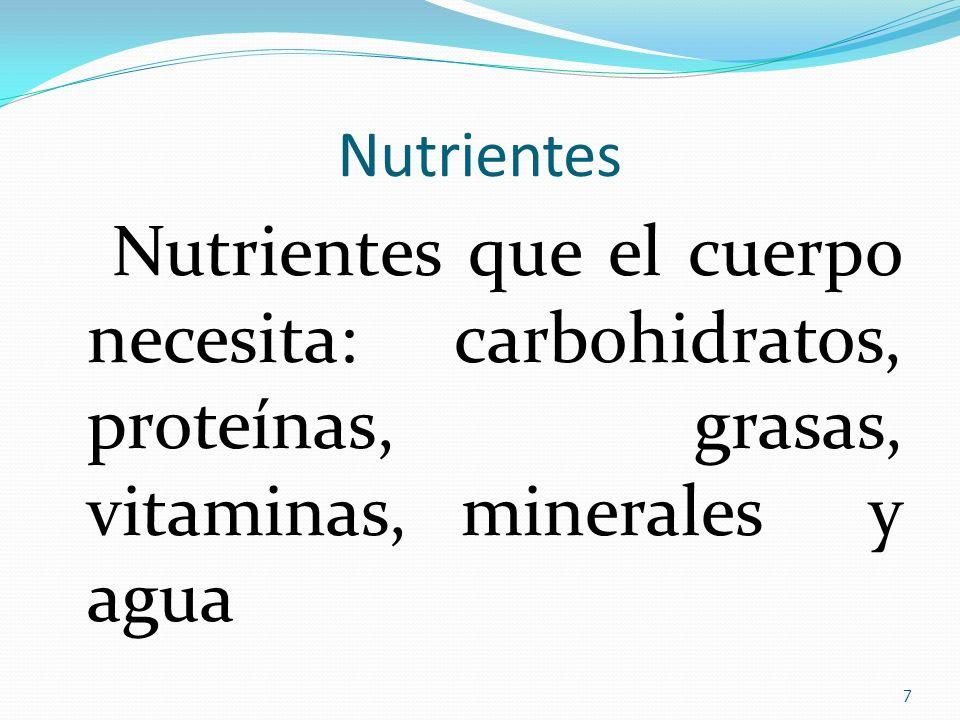 Nutrientes Nutrientes que el cuerpo necesita: carbohidratos, proteínas, grasas, vitaminas, minerales y agua.