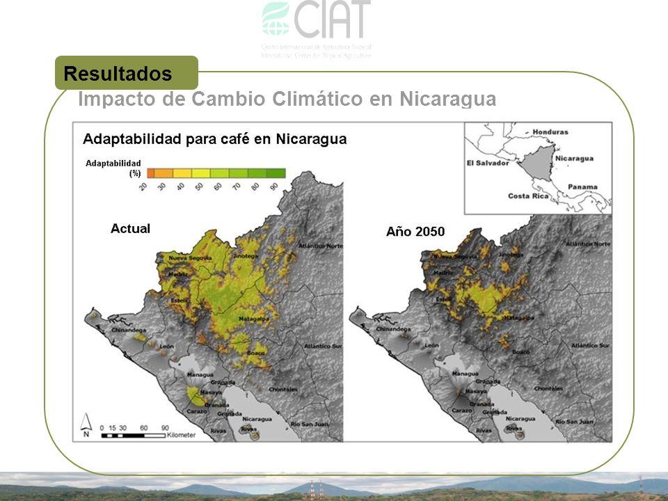 Impacto de Cambio Climático en Nicaragua