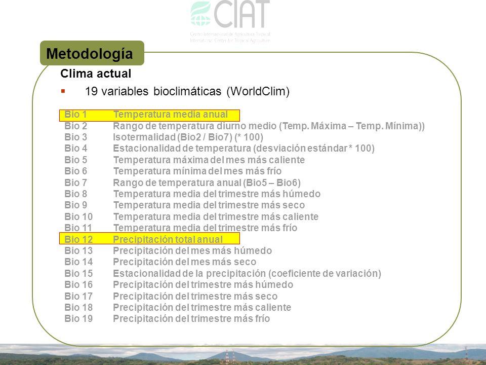 Metodología Clima actual 19 variables bioclimáticas (WorldClim)
