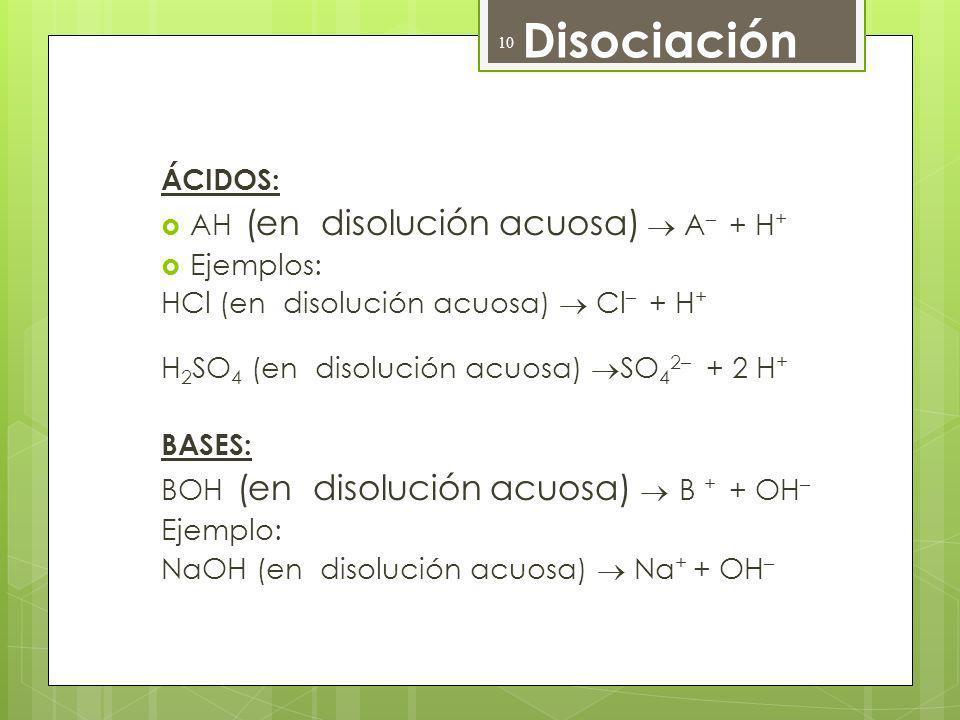 Disociación ÁCIDOS: AH (en disolución acuosa)  A– + H+ Ejemplos: