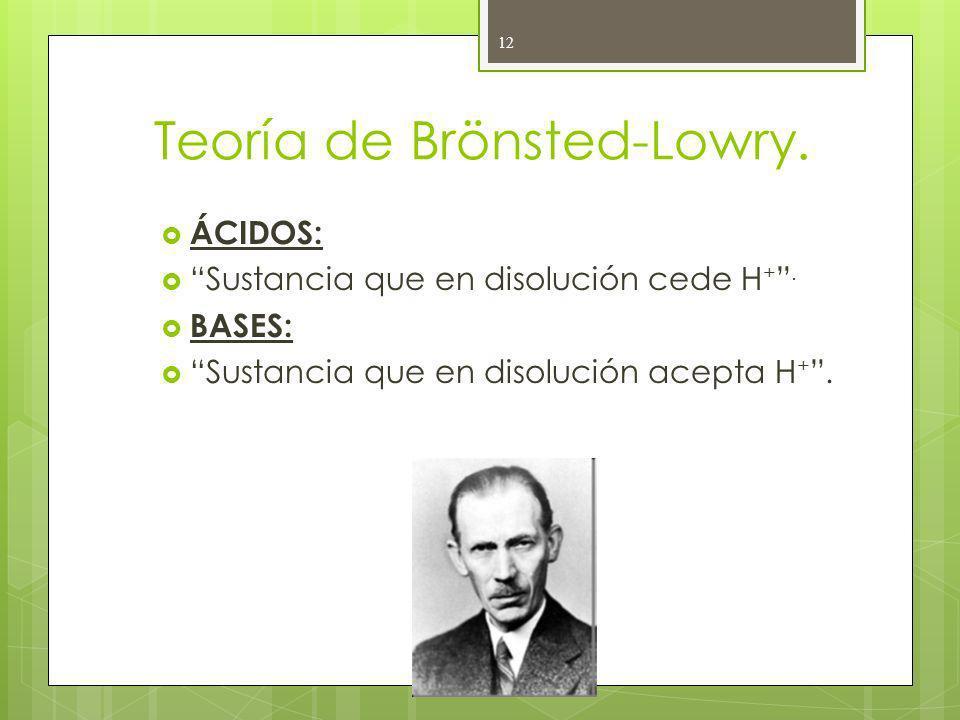 Teoría de Brönsted-Lowry.