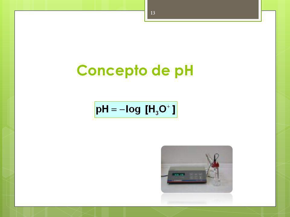 Concepto de pH