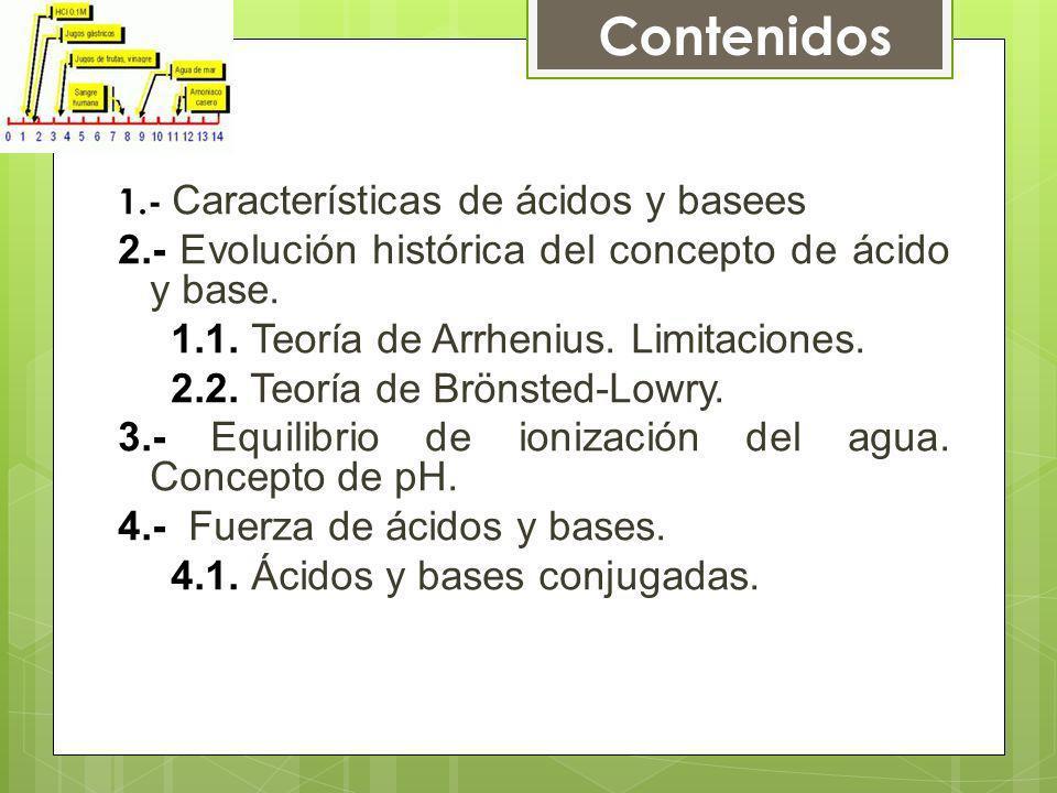 Contenidos 2.- Evolución histórica del concepto de ácido y base.