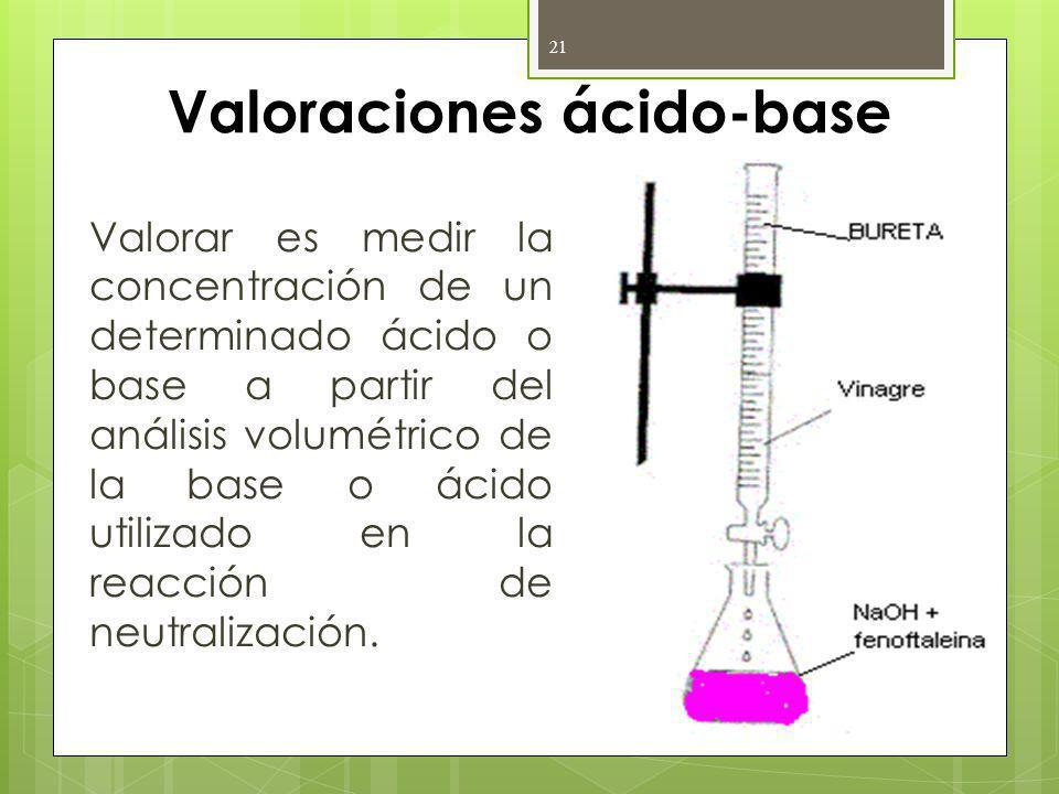 Valoraciones ácido-base