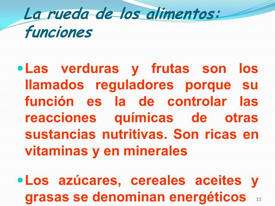 La rueda de los alimentos: funciones