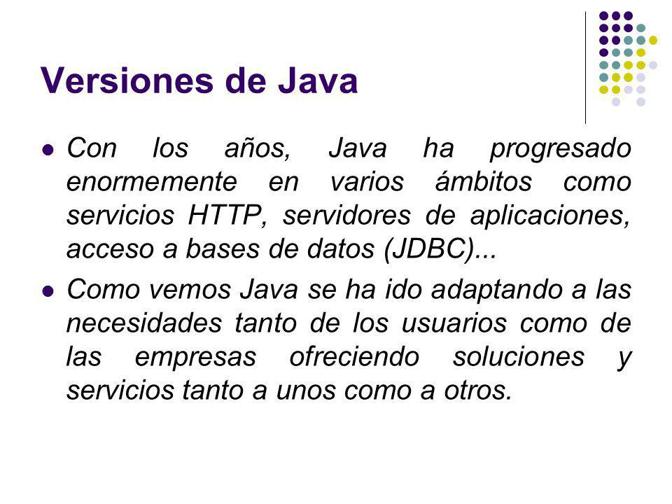 Versiones de Java