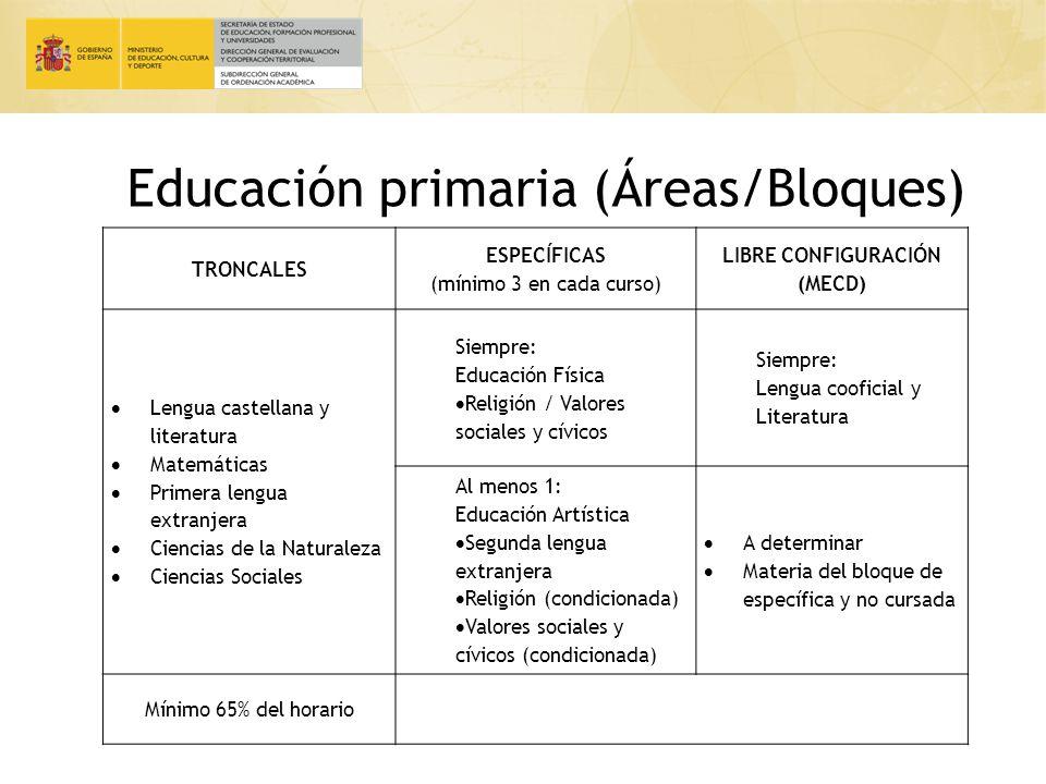 Educación primaria (Áreas/Bloques)