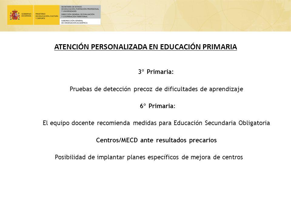 ATENCIÓN PERSONALIZADA EN EDUCACIÓN PRIMARIA