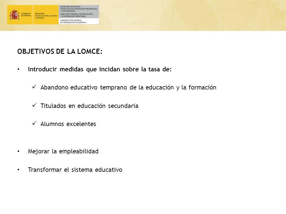 OBJETIVOS DE LA LOMCE: Introducir medidas que incidan sobre la tasa de: Abandono educativo temprano de la educación y la formación.