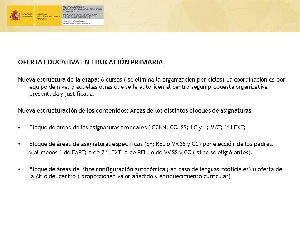 OFERTA EDUCATIVA EN EDUCACIÓN PRIMARIA