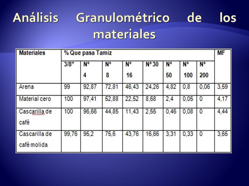 Análisis Granulométrico de los materiales
