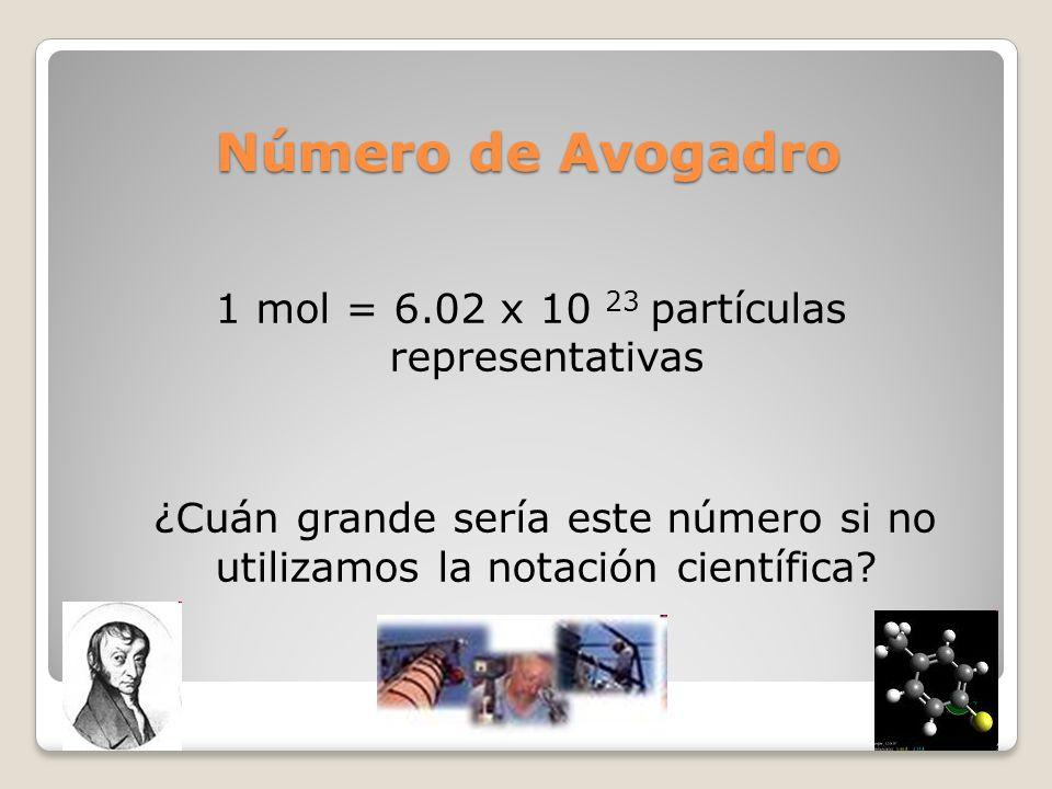 Número de Avogadro 1 mol = 6.02 x 10 23 partículas representativas ¿Cuán grande sería este número si no utilizamos la notación científica.