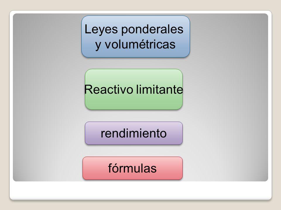 Leyes ponderales y volumétricas Reactivo limitante rendimiento fórmulas