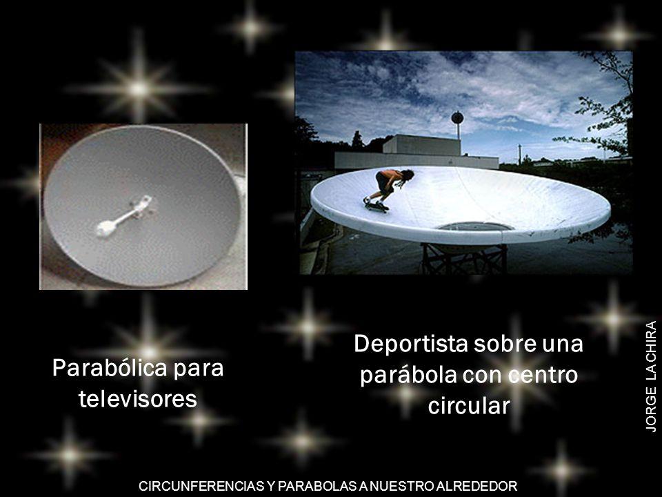 Deportista sobre una parábola con centro circular