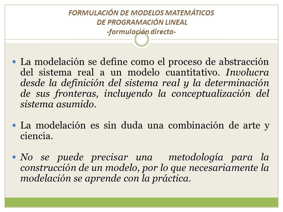 La modelación es sin duda una combinación de arte y ciencia.