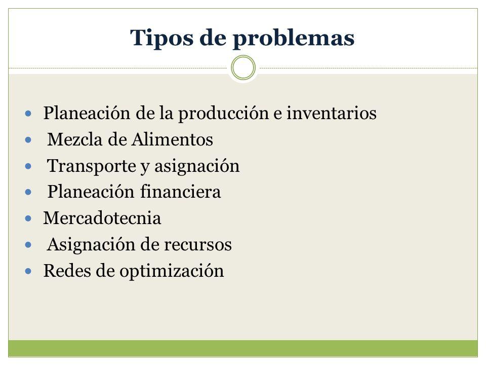 Tipos de problemas Planeación de la producción e inventarios