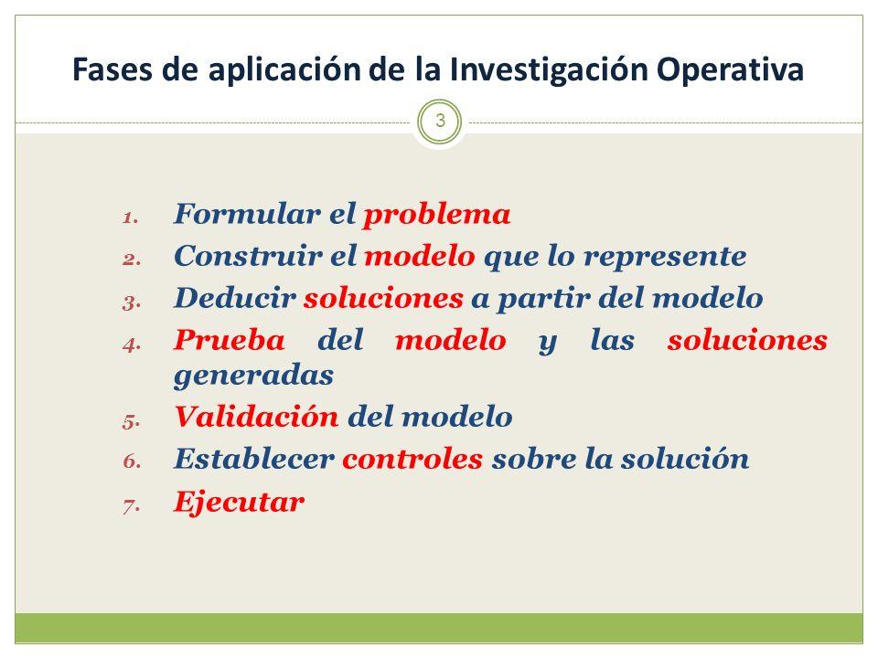 Fases de aplicación de la Investigación Operativa