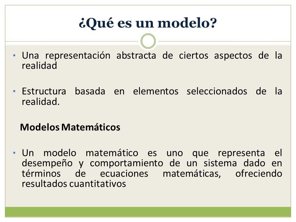 ¿Qué es un modelo Una representación abstracta de ciertos aspectos de la realidad. Estructura basada en elementos seleccionados de la realidad.