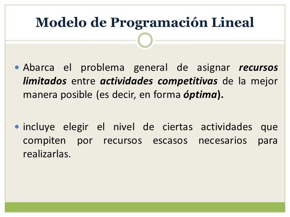 Modelo de Programación Lineal