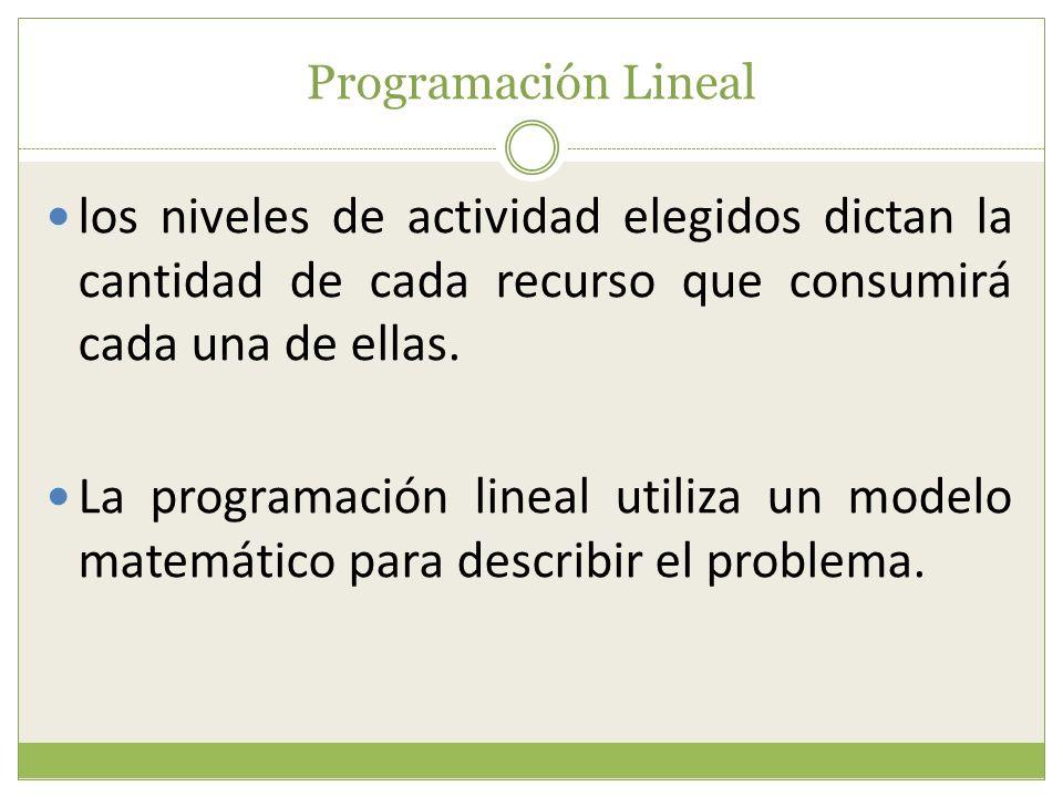 Programación Lineallos niveles de actividad elegidos dictan la cantidad de cada recurso que consumirá cada una de ellas.