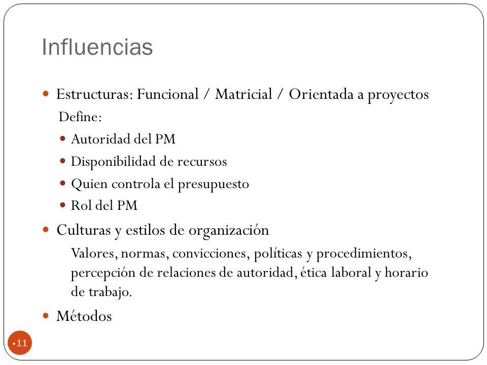 Influencias Estructuras: Funcional / Matricial / Orientada a proyectos