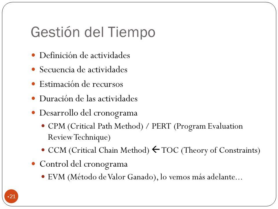 Gestión del Tiempo Definición de actividades Secuencia de actividades