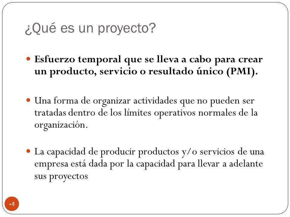 ¿Qué es un proyecto Esfuerzo temporal que se lleva a cabo para crear un producto, servicio o resultado único (PMI).