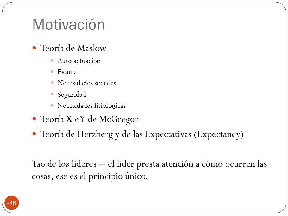 Motivación Teoría de Maslow Teoría X e Y de McGregor