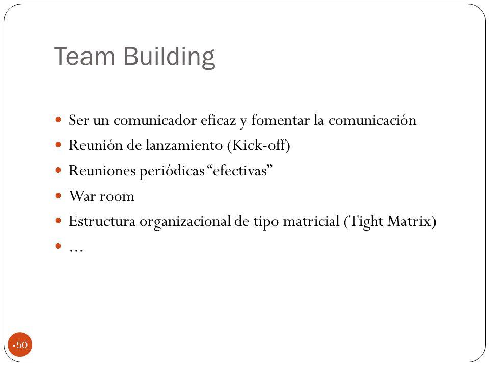 Team Building Ser un comunicador eficaz y fomentar la comunicación