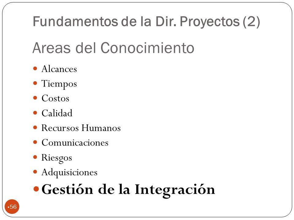 Areas del Conocimiento