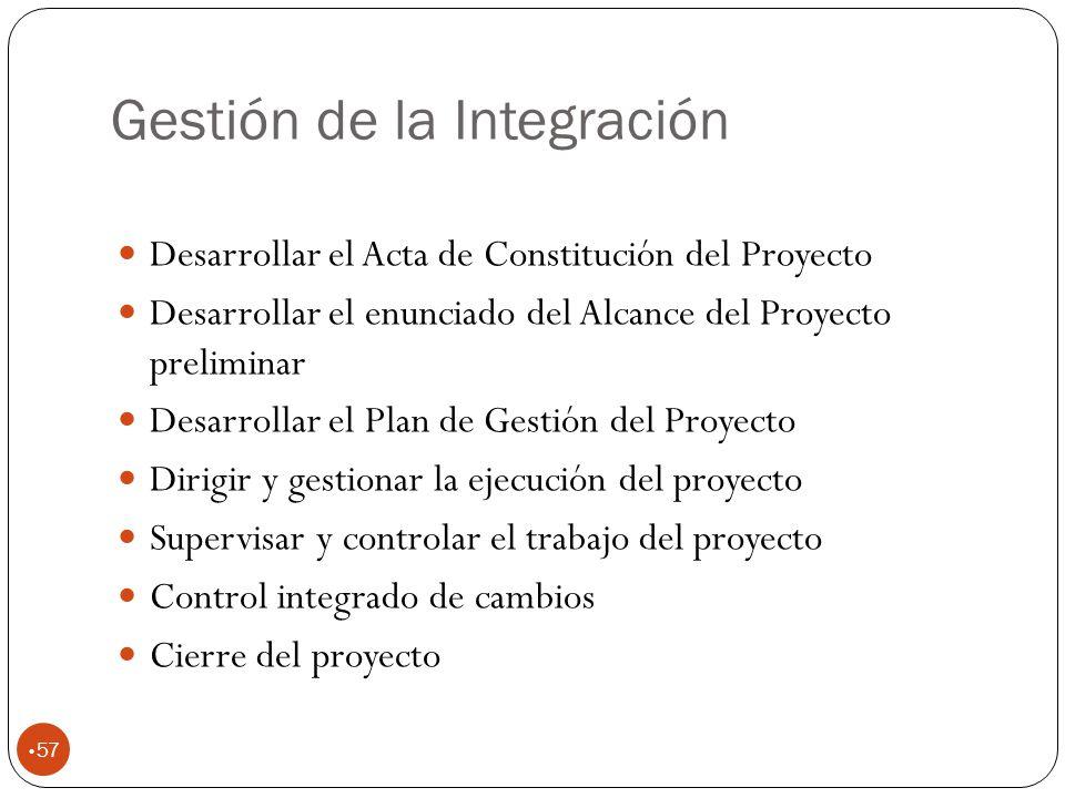 Gestión de la Integración