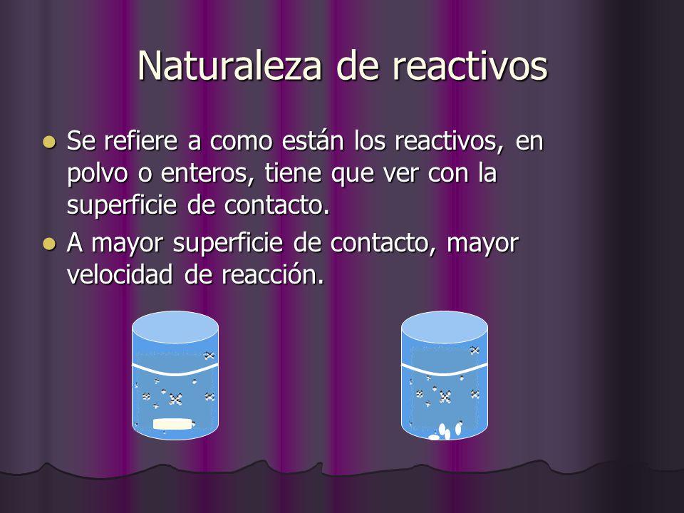Naturaleza de reactivos