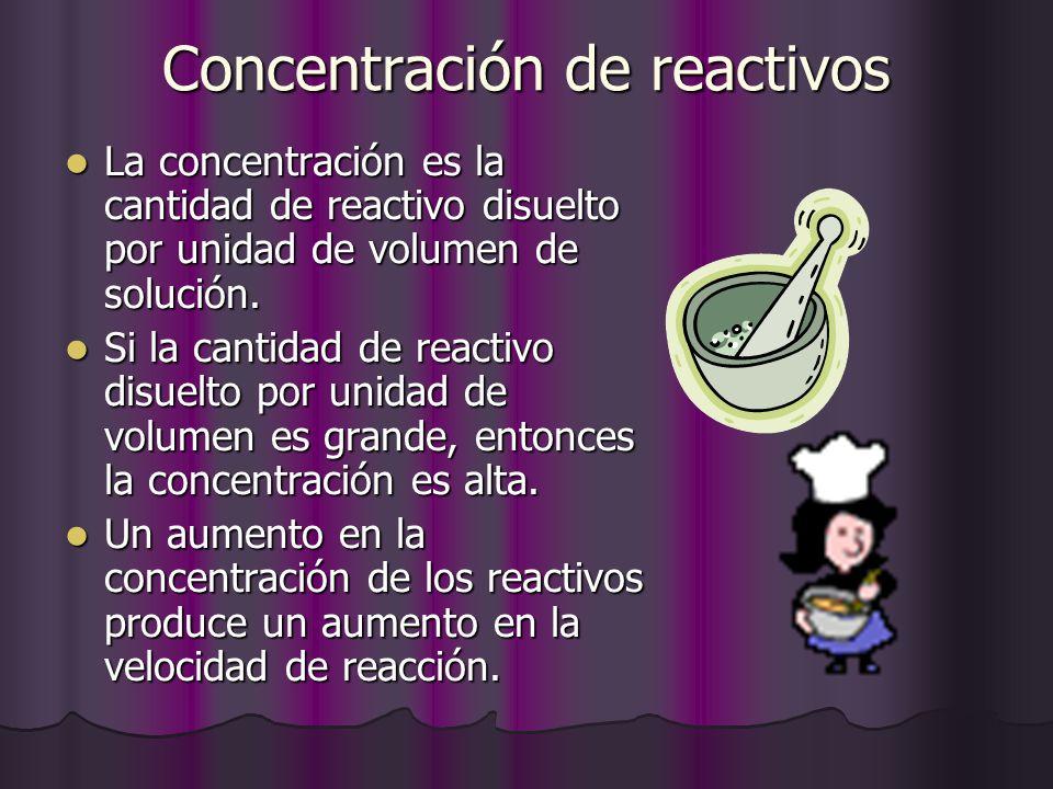 Concentración de reactivos