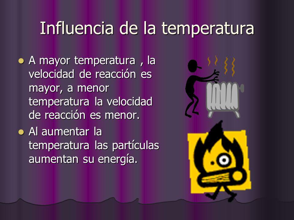 Influencia de la temperatura